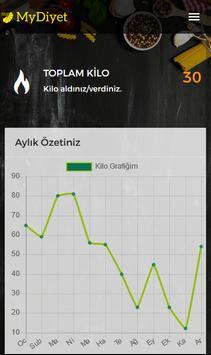 My Diyet screenshot 2