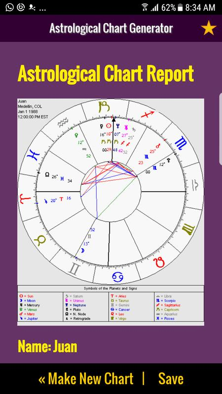 Astrological Chart Generator For Android Apk Download