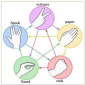 Stone Paper Scissor Game icon