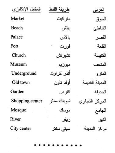 تحميل دورات تعليم اللغة الانجليزية مجانا