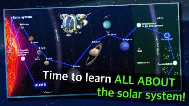 All About the Solar System screenshot 4