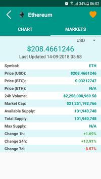 Coin Market - Bitcoins News screenshot 4