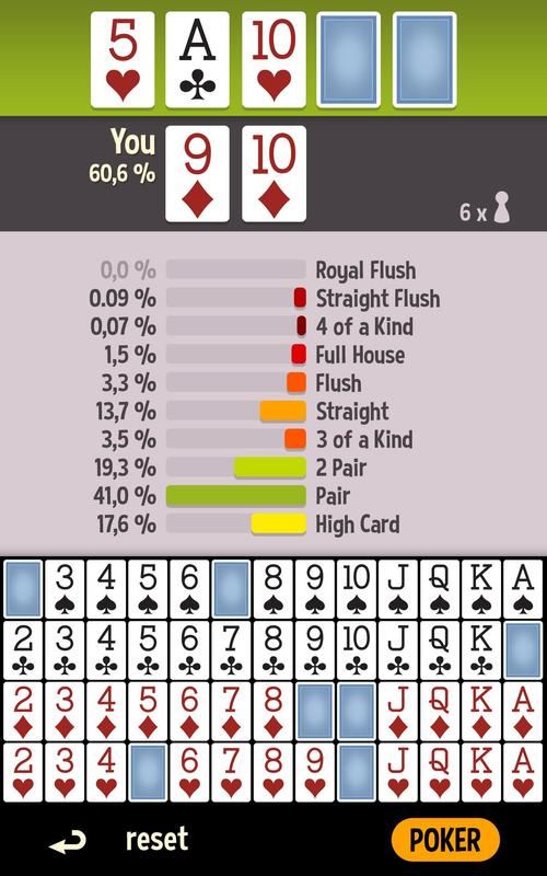 Poker Bet Calculator