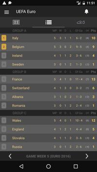 Scores - UEFA EURO 2020 - Football Championship screenshot 1