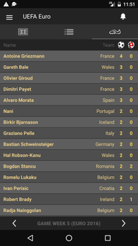 Scores - UEFA EURO 2020 - Football Championship screenshot 2