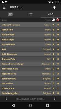 Scores - UEFA EURO 2020 - Football Championship apk screenshot