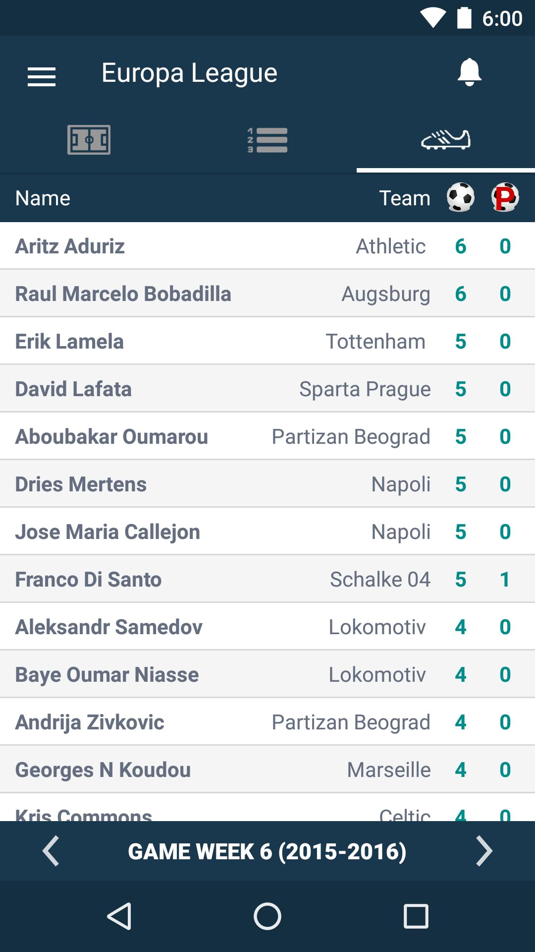 Scores For Uefa Europa League 20172018 Livescore For