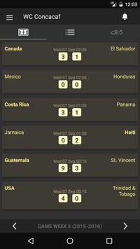 Scores - CONCACAF World Cup Qualifiers Football poster