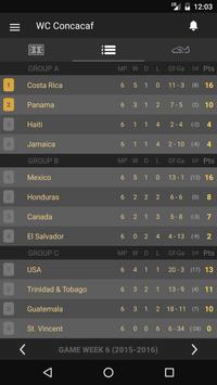 Scores - CONCACAF World Cup Qualifiers Football apk screenshot