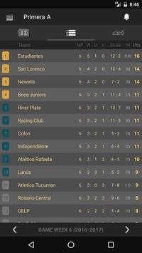 Scores - Primera B Nacional - Argentina Football screenshot 1