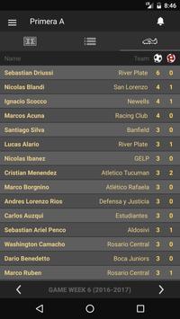 Scores - Primera B Nacional - Argentina Football screenshot 2