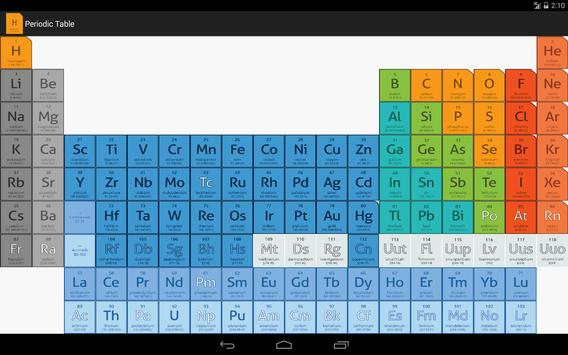 Chemistry Assistant apk screenshot