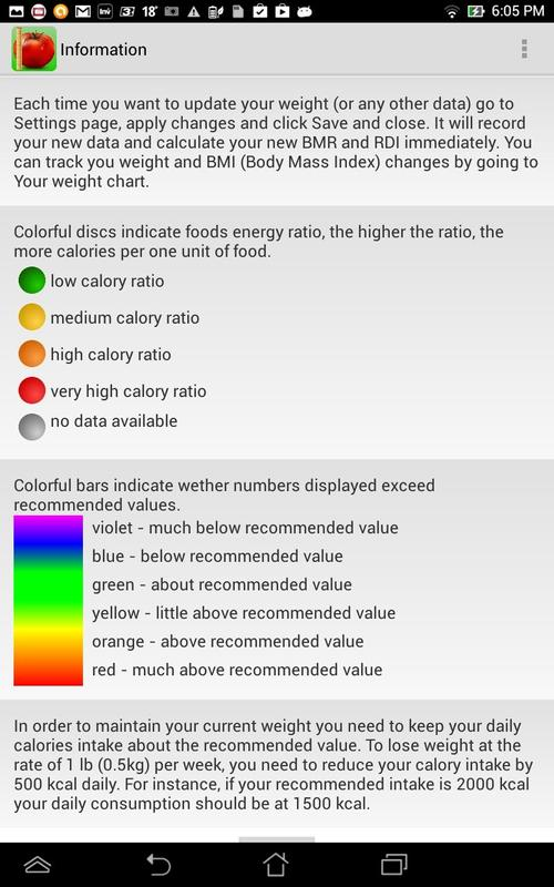 Food Calorie Counter For Android Apk Download