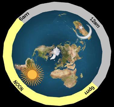 Flat Earth Clock poster