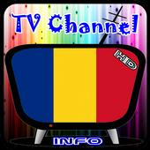 Info TV Channel Romania HD icon