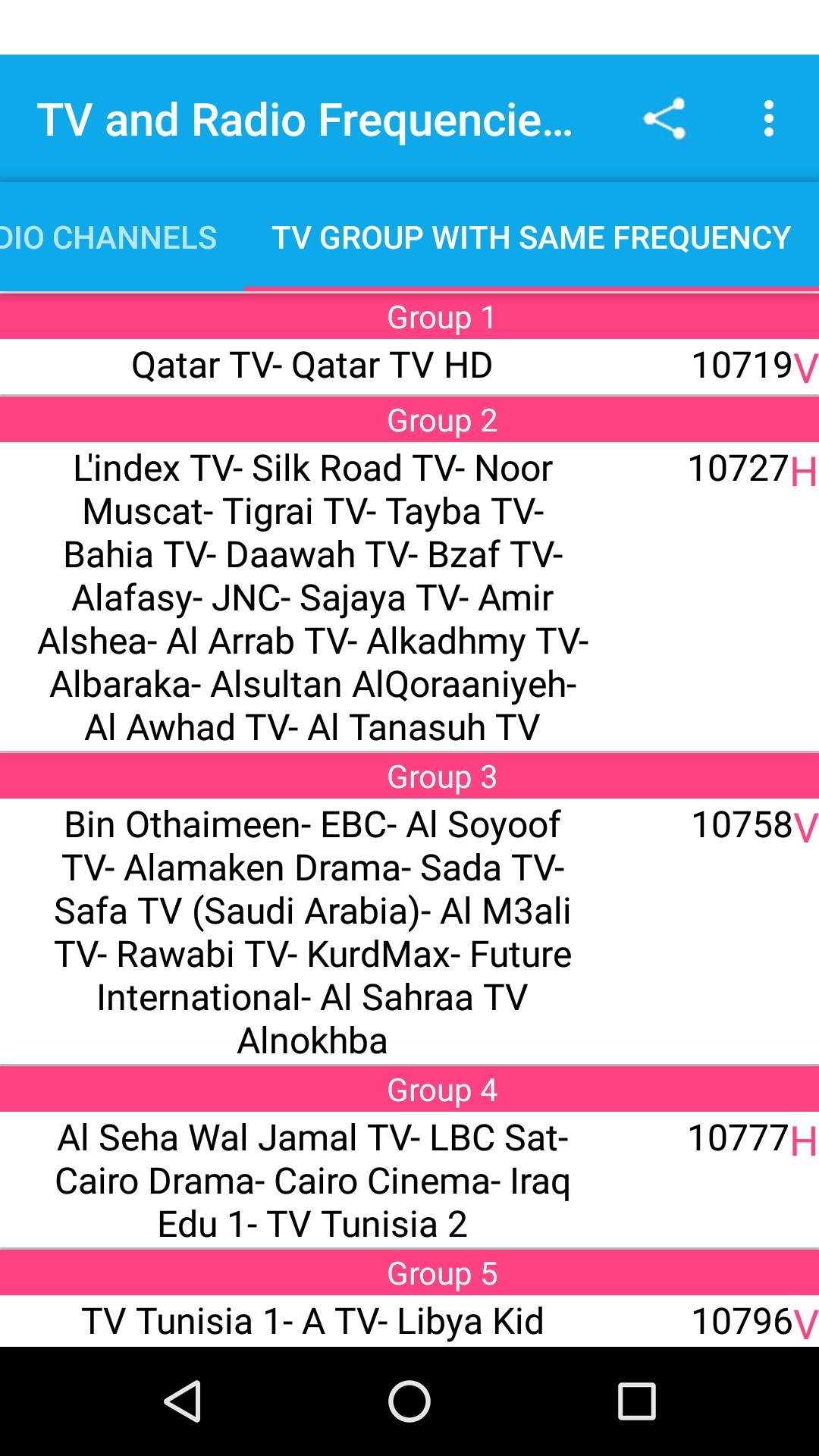 TV and Radio Frequencies on NileSat Satellite for Android