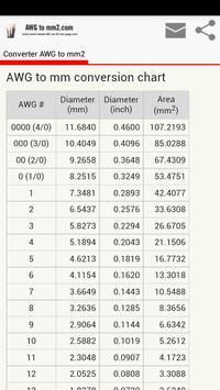 Similiar mm2 to awg chart keywords conversion awg to mm2 apk download free education app keyboard keysfo Gallery