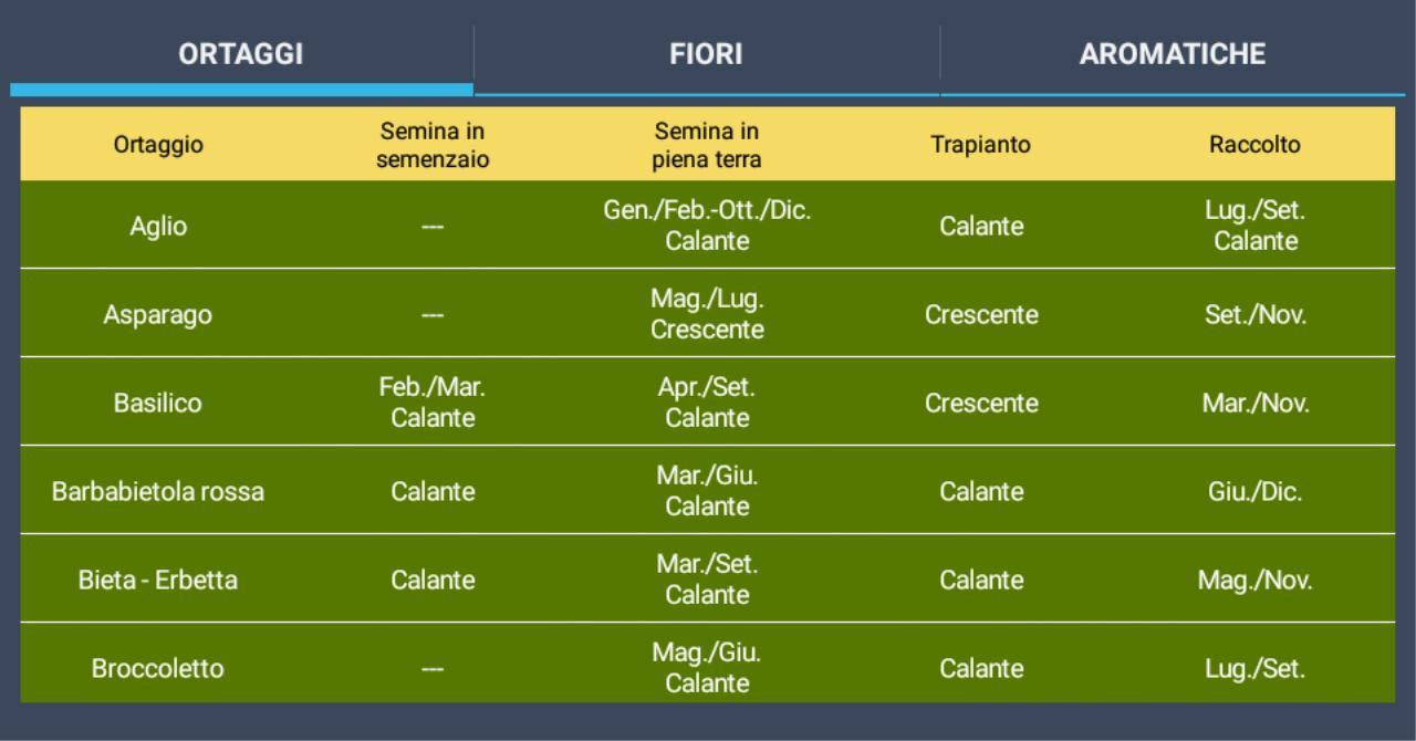 Calendario Semine.Calendario Semine For Android Apk Download