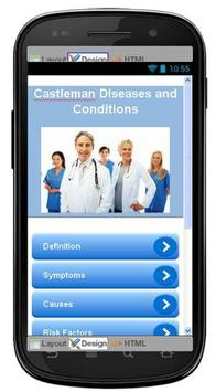 Castleman Disease & Symptoms poster