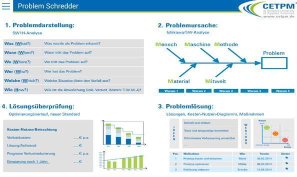 CETPM Lean & TPM WISSEN2go screenshot 2