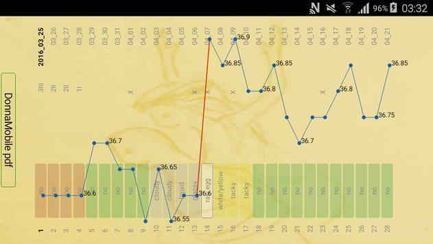 DonnaMobile trial fertility awareness tracker apk screenshot