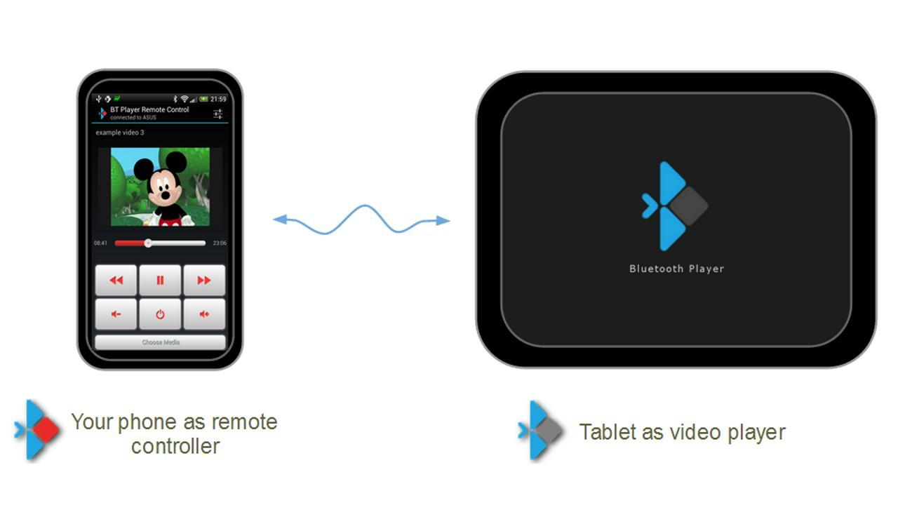 Bluetooth Player for Android - APK Download