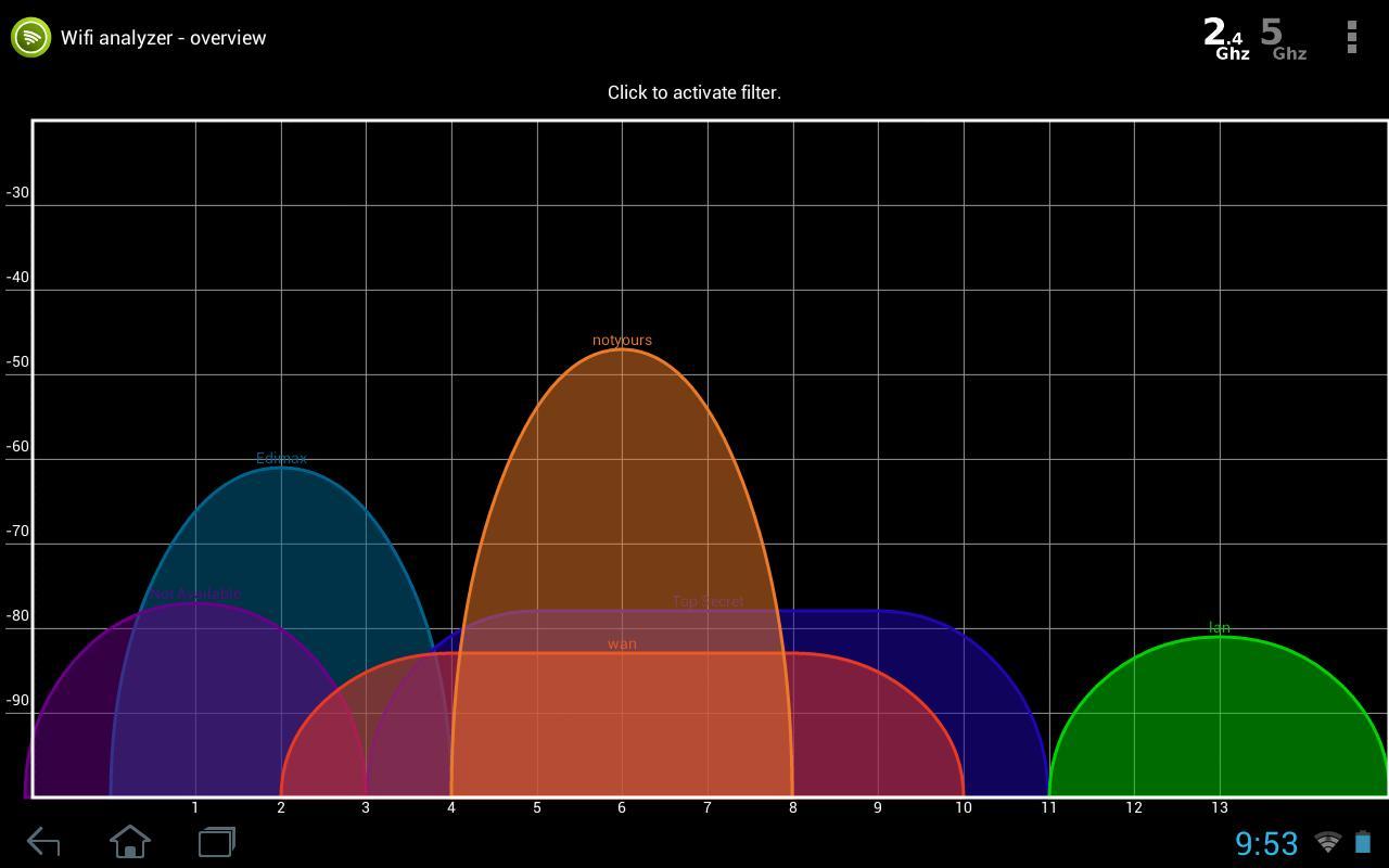 Android 用の Wifi Analyzer APK をダウンロード