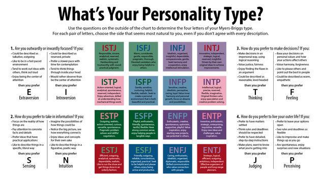 ✪ Analyse personality apk screenshot