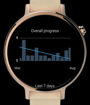 Cue for Android Wear (Unreleased) screenshot 3