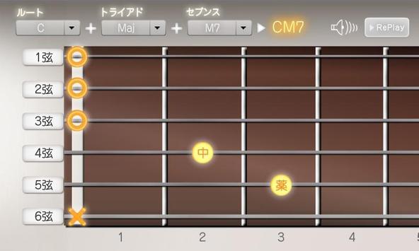 初心者のためのわかりやすいギターコード poster