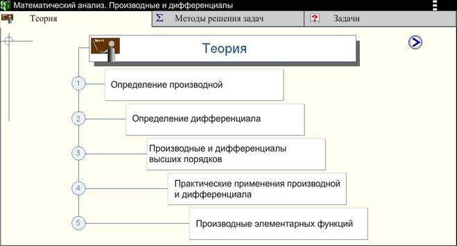 Производные. Мат.анализ screenshot 1