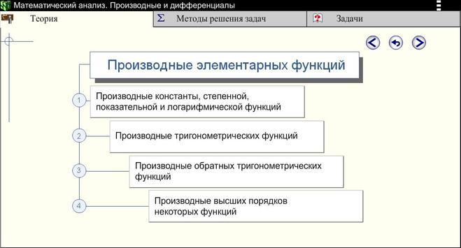 Производные. Мат.анализ screenshot 2