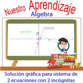 Solución gráfica para sistema de dos ecuaciones icon