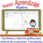 GeoGebra para solución de sistema de ecuaciones icon