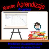 Modelan situaciones para sistema de ecuaciones icon