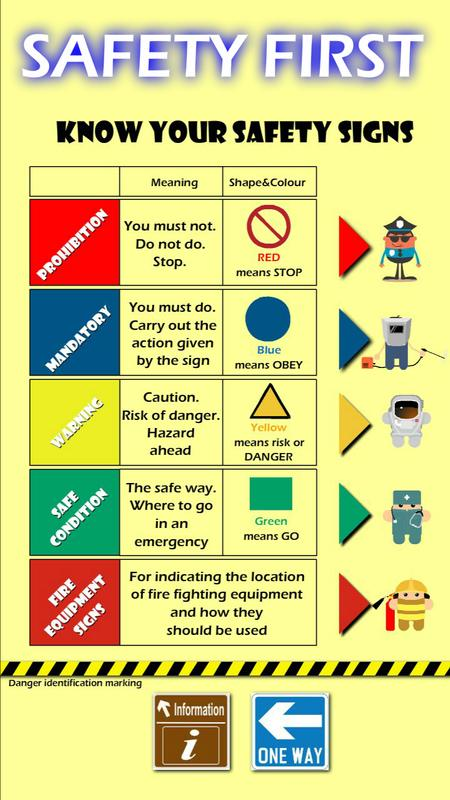 Safety Signs for Kids for Android - APK Download
