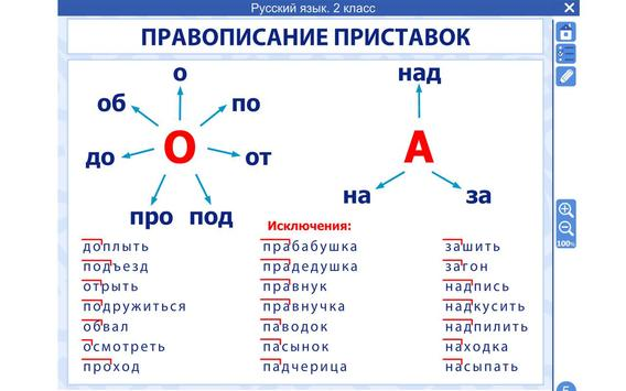 ФГОС. Русский язык 2 класс apk screenshot