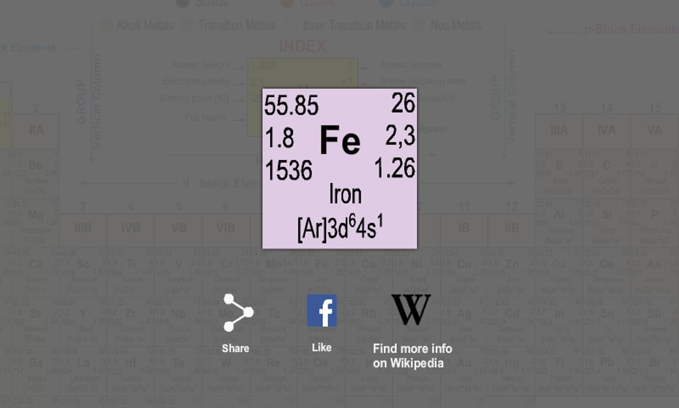 Periodic table apk download free education app for android periodic table poster periodic table apk screenshot periodic table apk screenshot urtaz Gallery