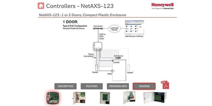 HAC Honeywell Access Control screenshot 6
