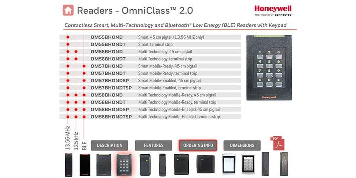 HAC Honeywell Access Control screenshot 7