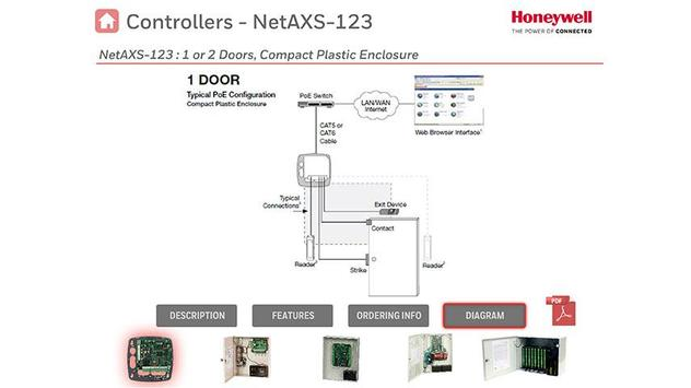 HAC Honeywell Access Control screenshot 1