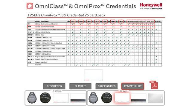HAC Honeywell Access Control screenshot 3