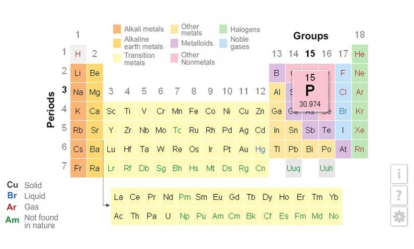 K12 periodic table apk download free education app for android k12 periodic table poster urtaz Image collections