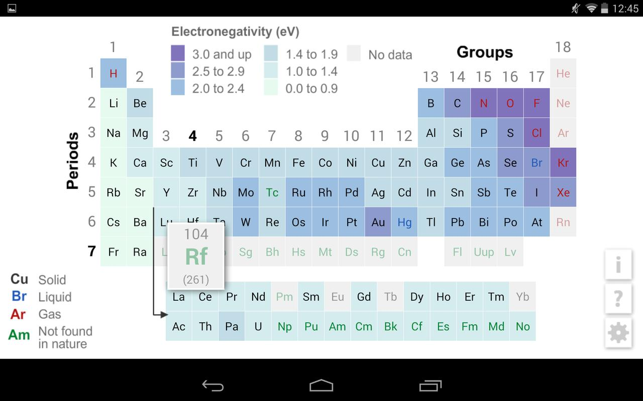 K12 periodic table apk download free education app for android k12 periodic table apk screenshot urtaz