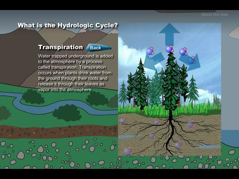 UA K-12 Hydrologic Cycle apk screenshot