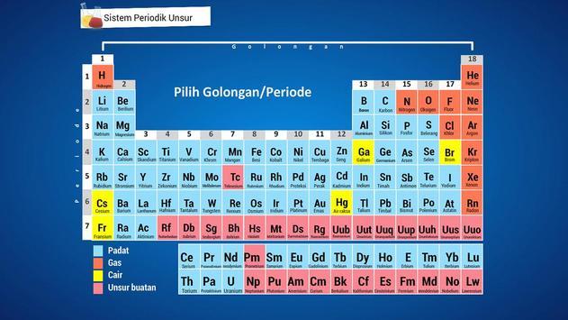 Sistem periodik unsur lite apk sistem periodik unsur lite apk urtaz Choice Image