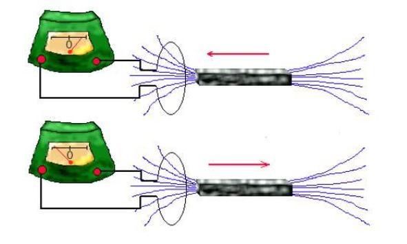 Hukum Faraday & Lenz screenshot 2