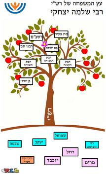 Rashi Family Tree apk screenshot