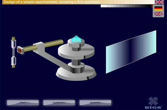 Design of  a spectrometer poster