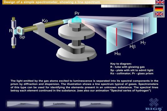 Design of  a spectrometer apk screenshot